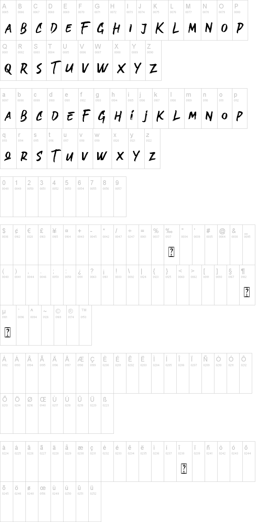 Download Grotters Font Grotters Ttf
